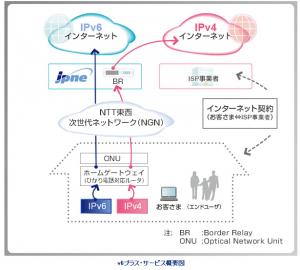日本ネットワークイネイブラー株式会社 より