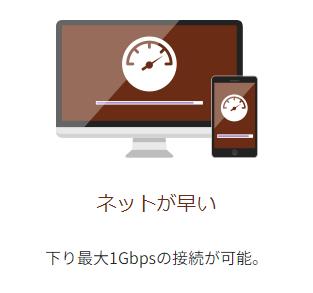インターネットの速度で使われる「bps」とは